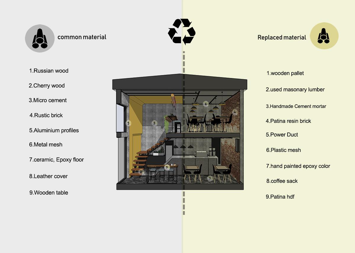 ghazaal-la'li-pal-cafe-diagram2